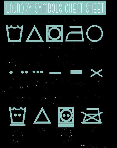 Laundry-symbols